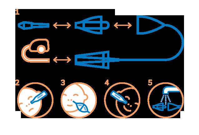 Katarek Complete - sposób zastosowania produktu. Grafika