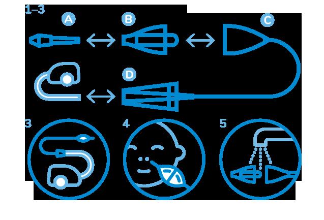 Katarek Plus - sposób zastosowania produktu. Grafika