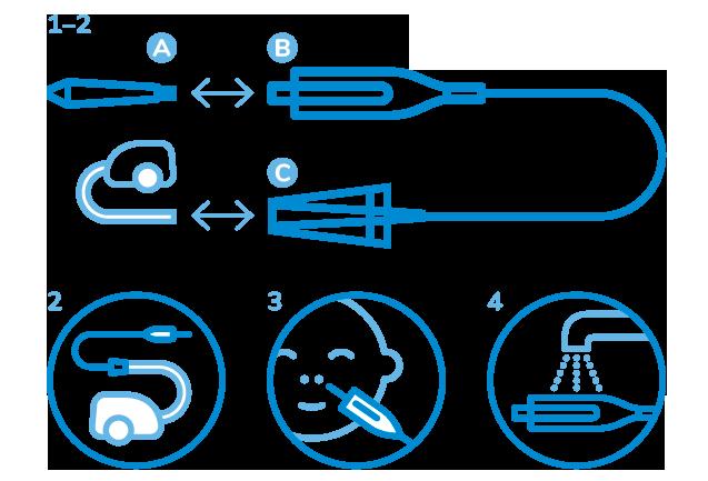 Katarek Standard - sposób zastosowania produktu. Grafika